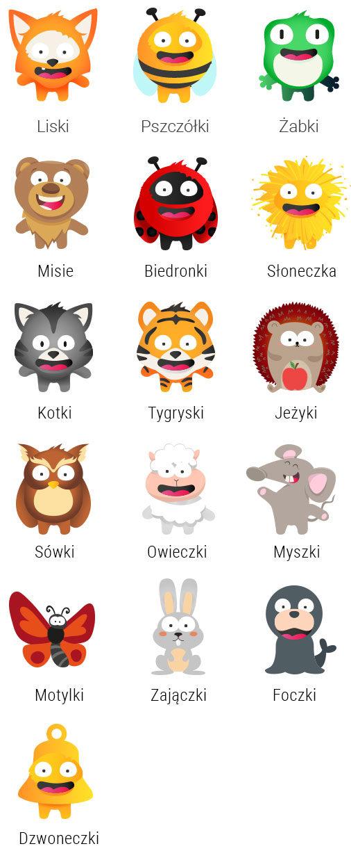nazwy grup przedszkolnych